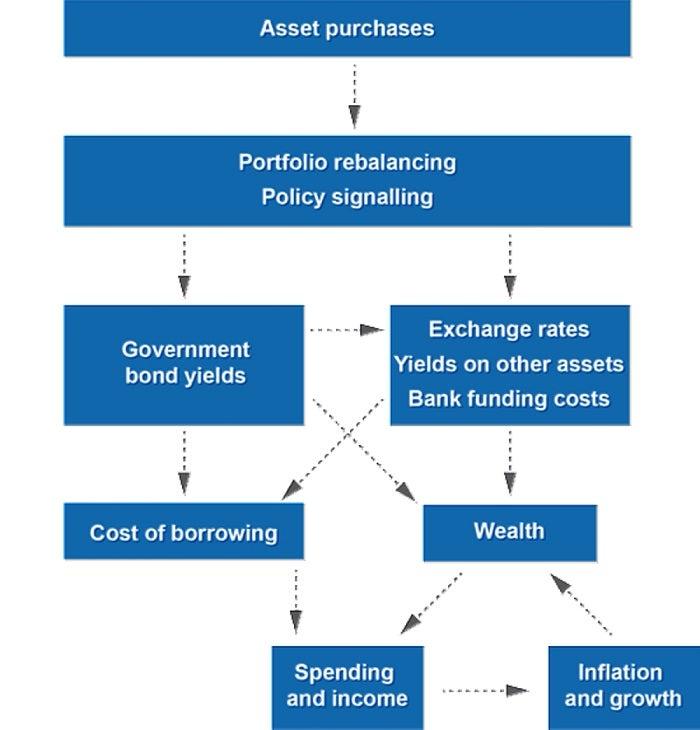 52eed9c2-da40-4327-8595-480138424d9f_RBA unemployment inflation bond purchases.jpeg
