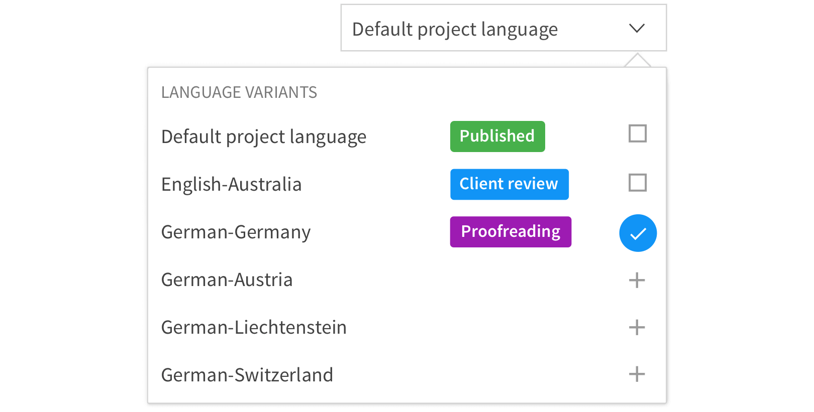 Localization to multiple languages in a headless CMS