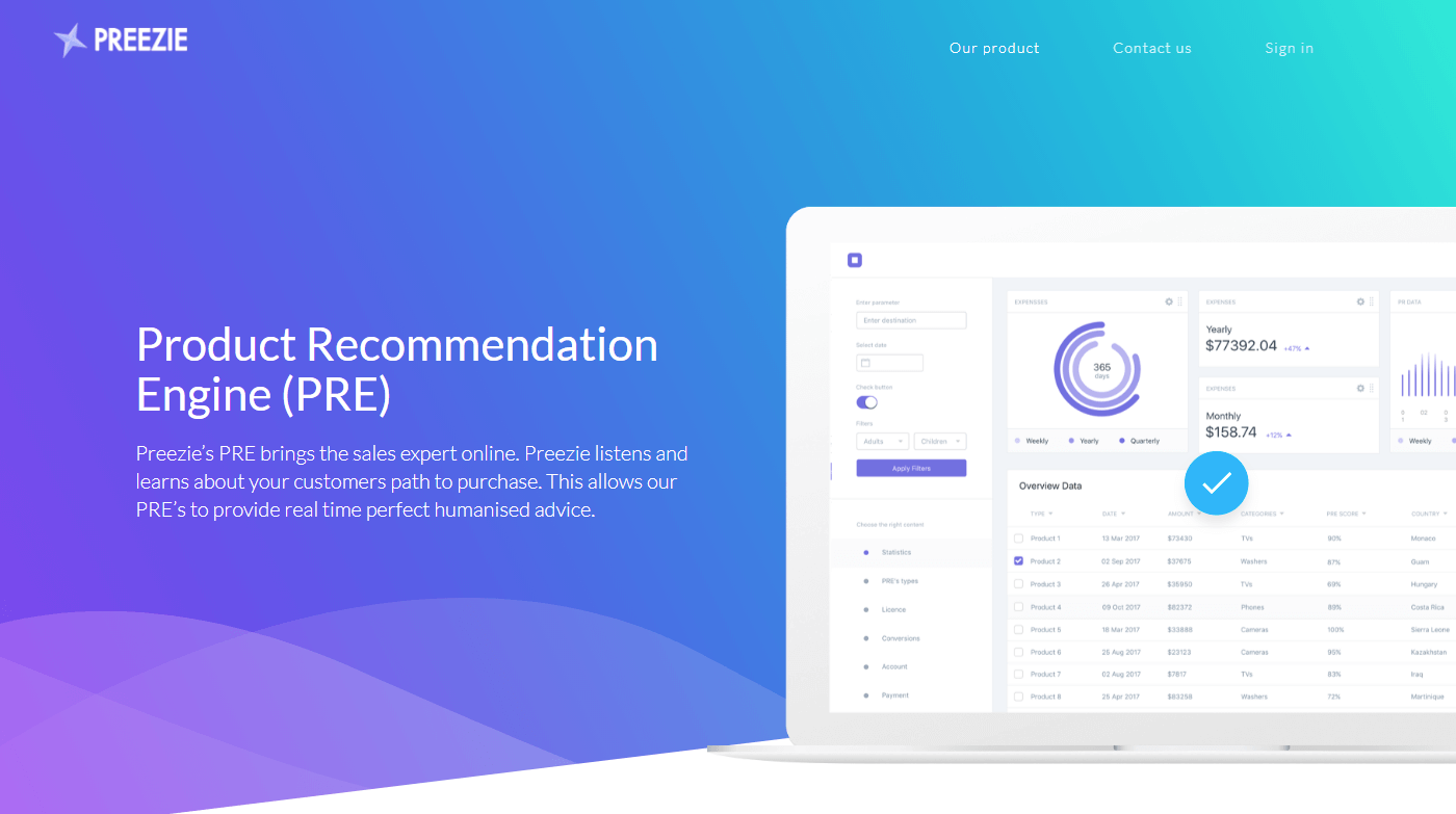 Preezie Product Recommendation Engine