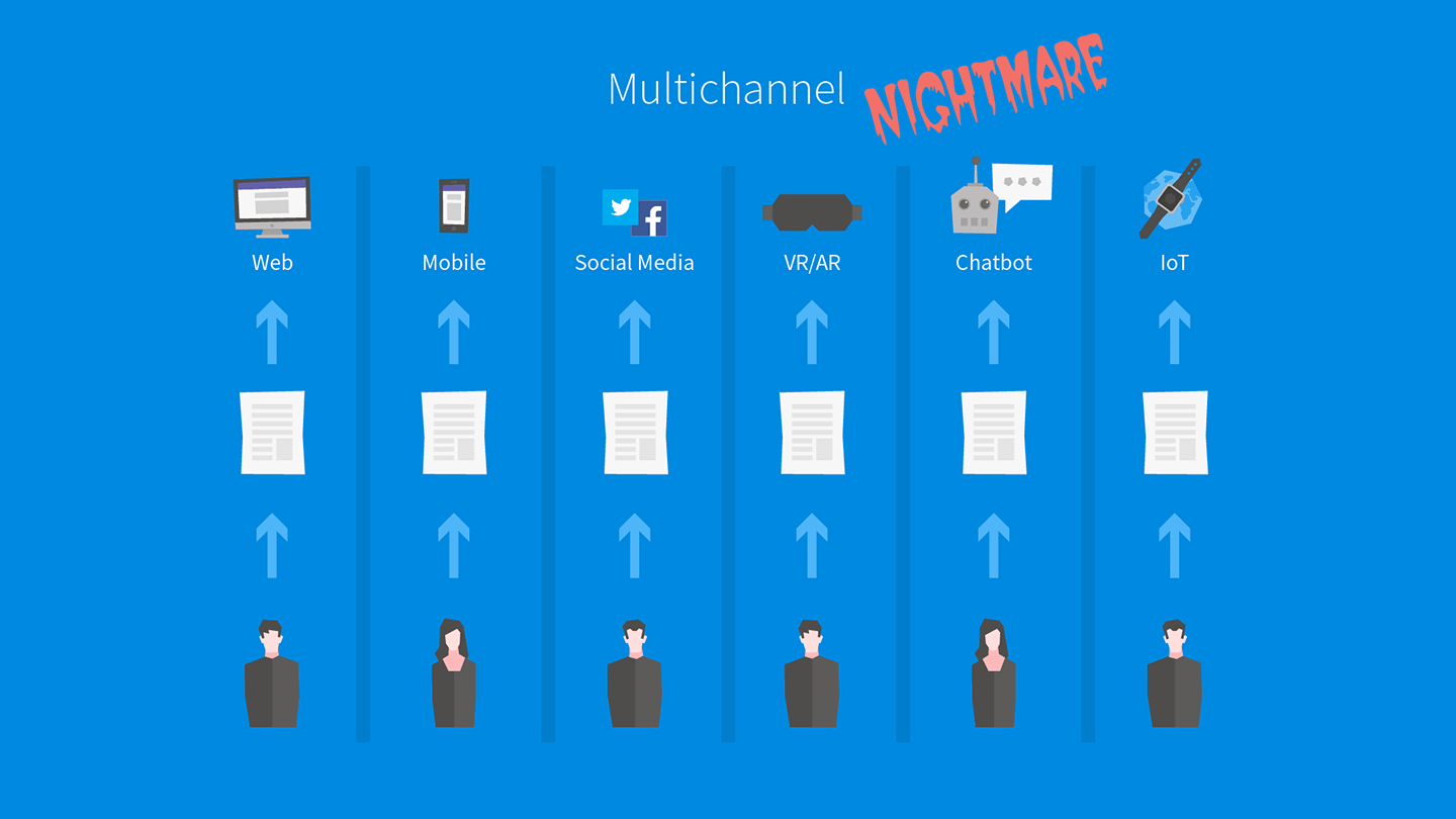 Multichannel Nightmare