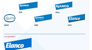 Elanco logos through the years