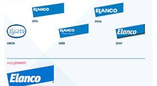 Elanco logos over time