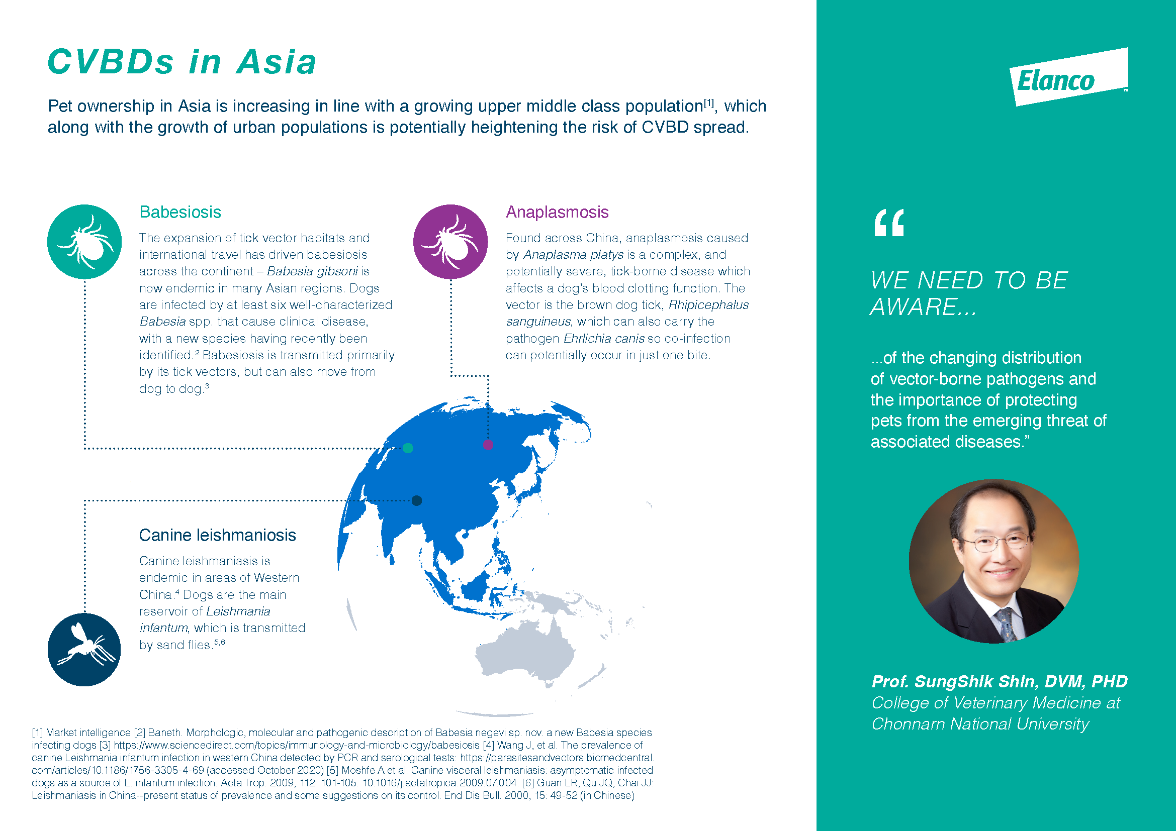 CVBDs in Asia