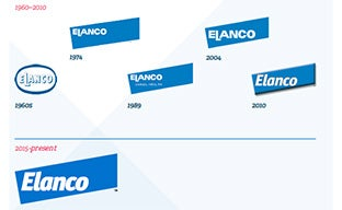 elanco logos throughout the years