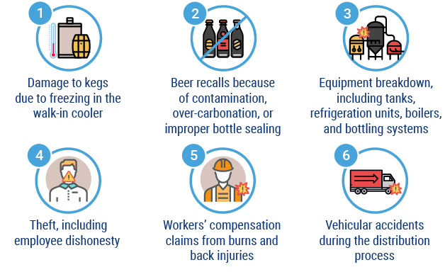 common insurance claims filed by breweries