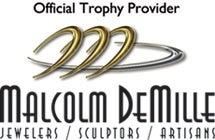Malcolm DeMille, Inc.