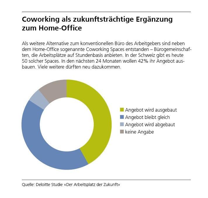 Coworking-Homeoffice-Raum11