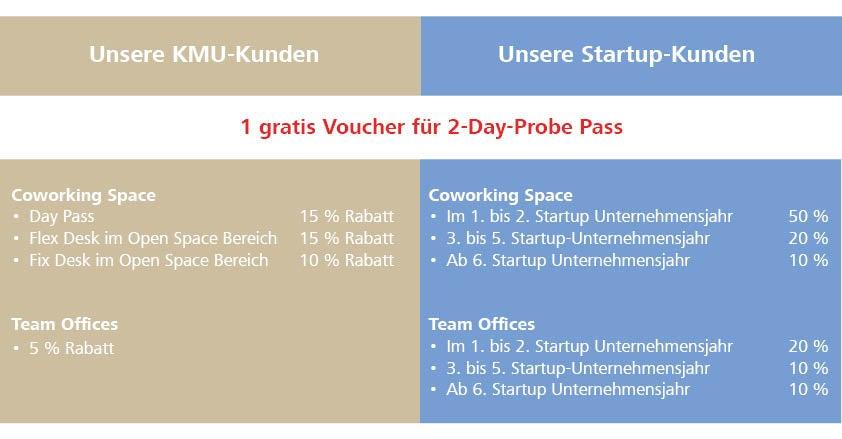 Office-LAB-Raum11