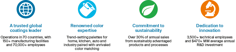 PPG is a trusted global coatings leader with renowned color expertise and commitment to sustainability and innovation.