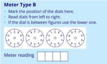 Gas Dial Clock Meter Type B