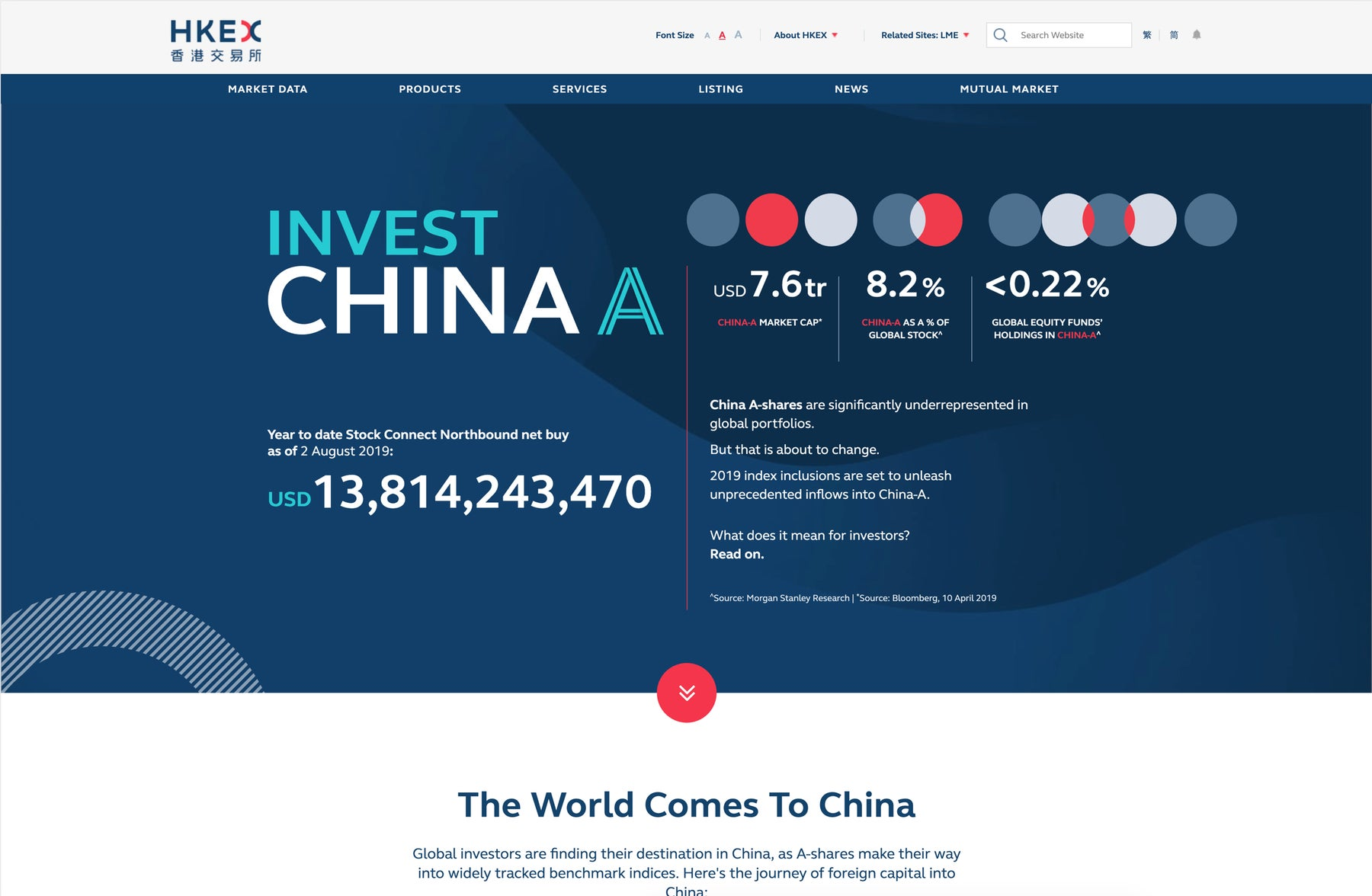 Showcasing the potential of the Chinese Market to global investors