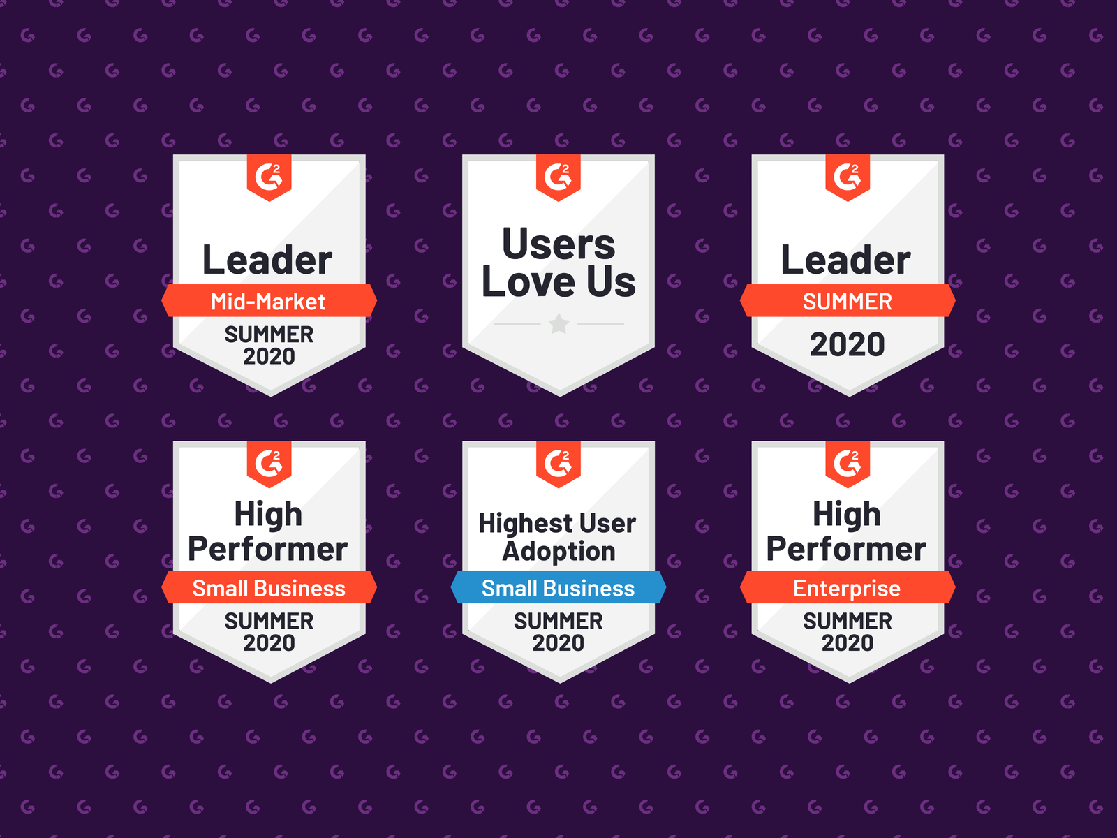 Kentico Xperience is recognized as a leader in the G2 Summer 2020 report