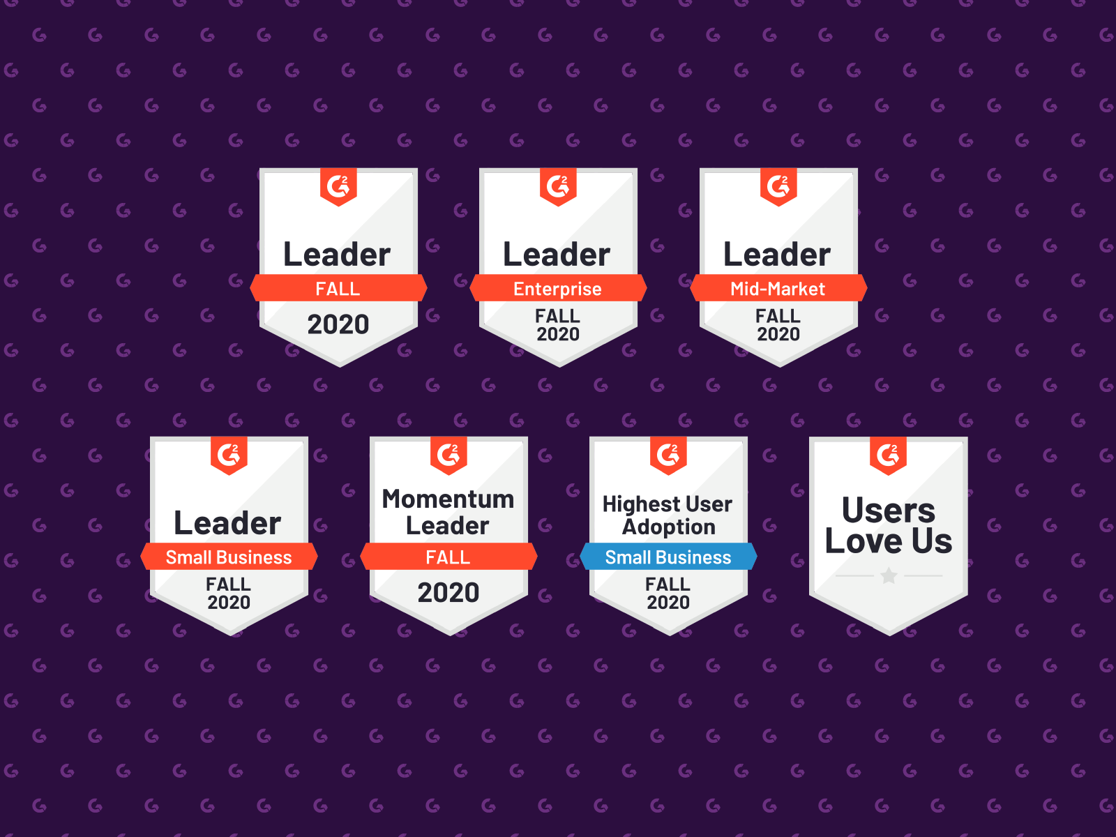 Kentico Xperience is named a Digital Experience Platform Leader by G2