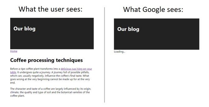 A visual comparison of what users see vs. what Google robots see.