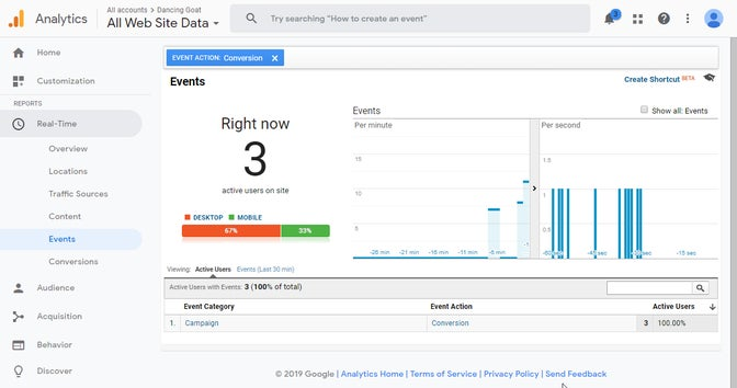 A screenshot of a Real-Time report on events in Google Analytics.