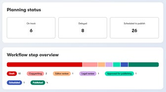 Progress on content visualized in Home > Project overview.