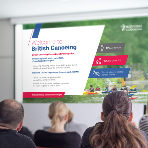 British Canoeing Case Study Powerpoint Presentation