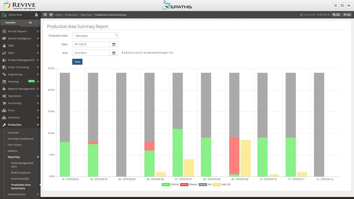 Screenshot showing the production area summary report feature in Repathis Revive® software.