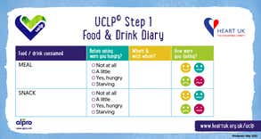 UCLP© Food & Drinks Diary
