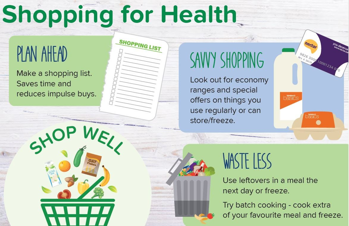 Savvy Shopping for Health Infographic (PDF)
