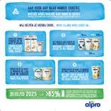 Infographic Sugars