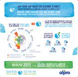 Infographie Les limites de notre planète