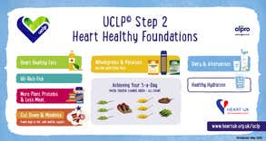 UCLP© Step 2: Heart healthy foundations