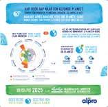 Infographic Planete