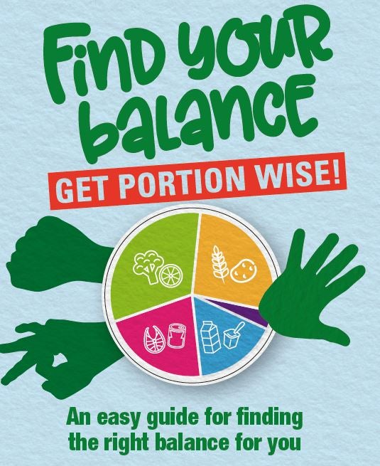 The British Nutrition Foundation launches food portion sizes to support the Eatwell guide
