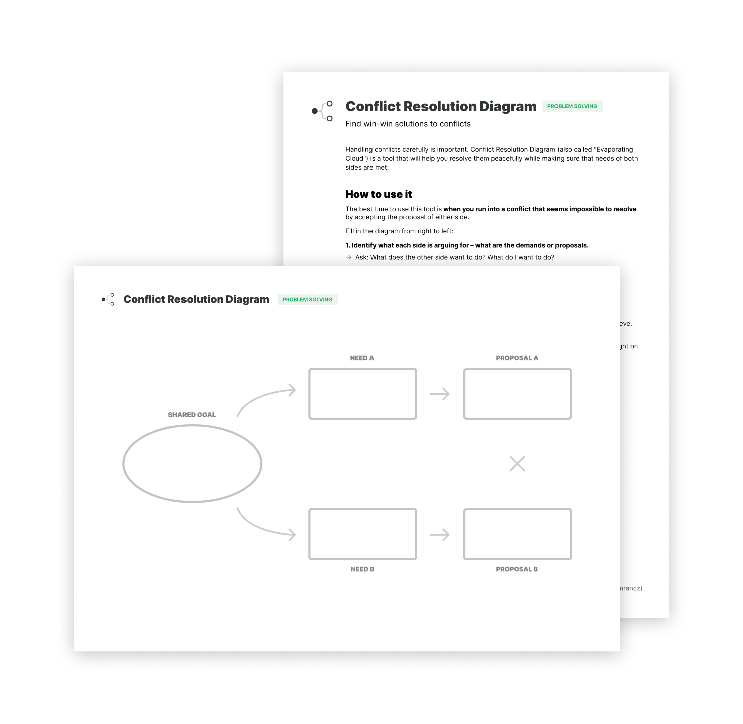 Preview of the Conflict Resolution Diagram worksheet