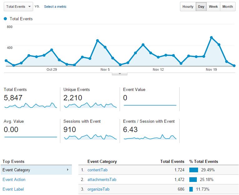 GA Evebt Tracking Example