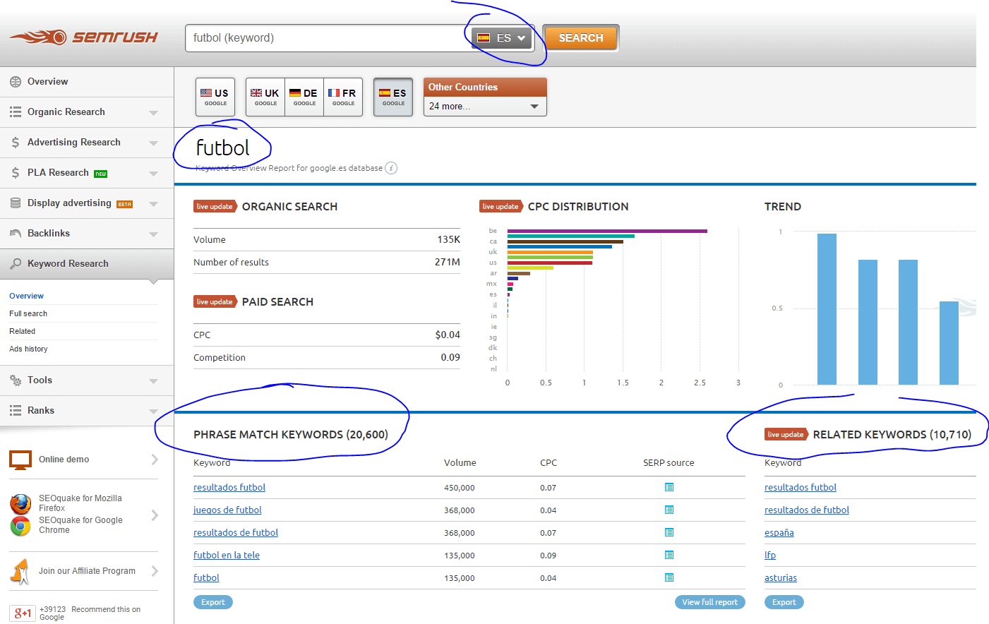 spanish semrush example