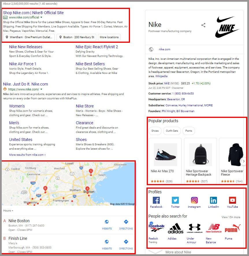 Nike SERP