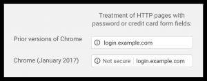 Chrome Label HTTP Error