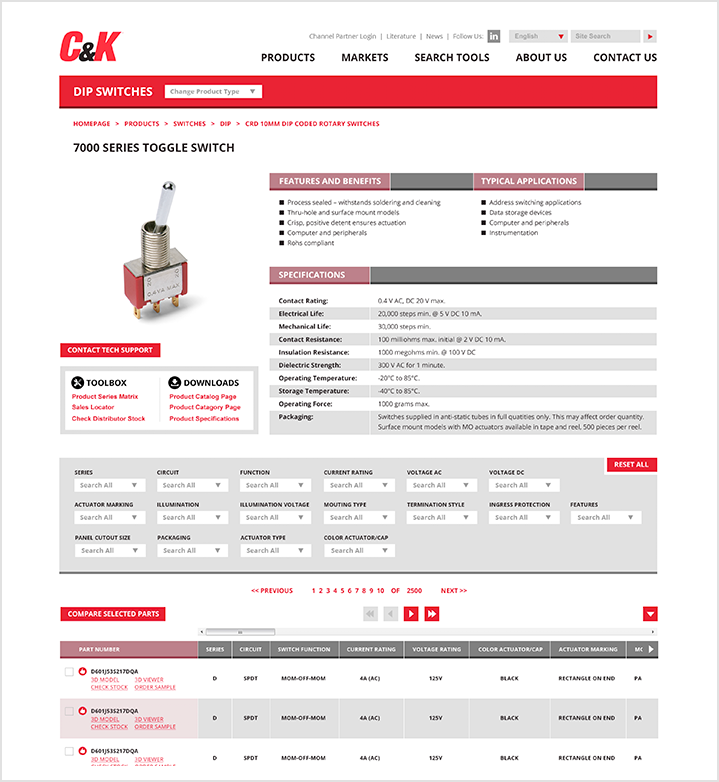 CK switches product catalog page