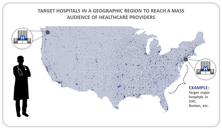 healthcare display graphic