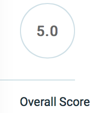 Clutch 5.0 overall score.png