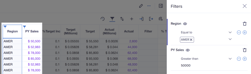 A worksheet with filters applied to its Region and PY Sales columns.