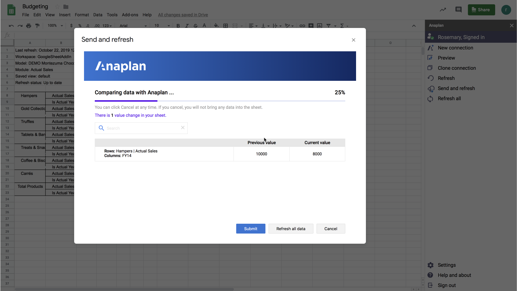 The Google Sheets Add-on with the Send and refresh dialog open. The status reads: Comparing data with Anaplan. A table displays value changes with a description of the cell in the first column, the Previous value in the second column, and the Current value in the third column.
