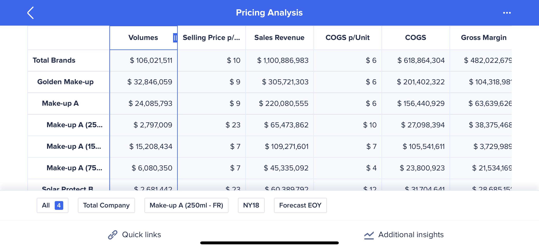 Pricing Analysis worksheet in landscape mode.