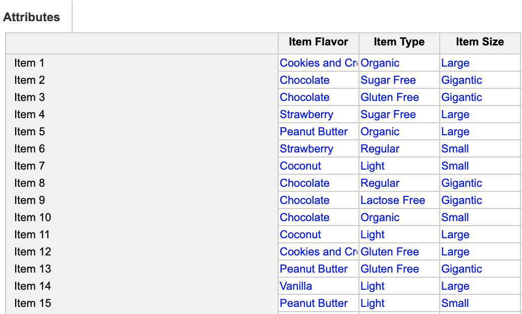The attributes group the items by flavor, type and size in this example.
