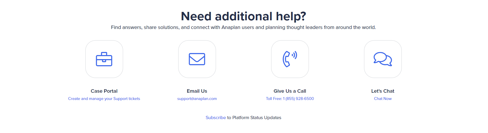 The Support page on Community displays four contact options to create a support ticket.