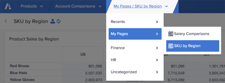 Navigation toolbar with the My Pages dropdown displayed and the SKU by Region page selected.
