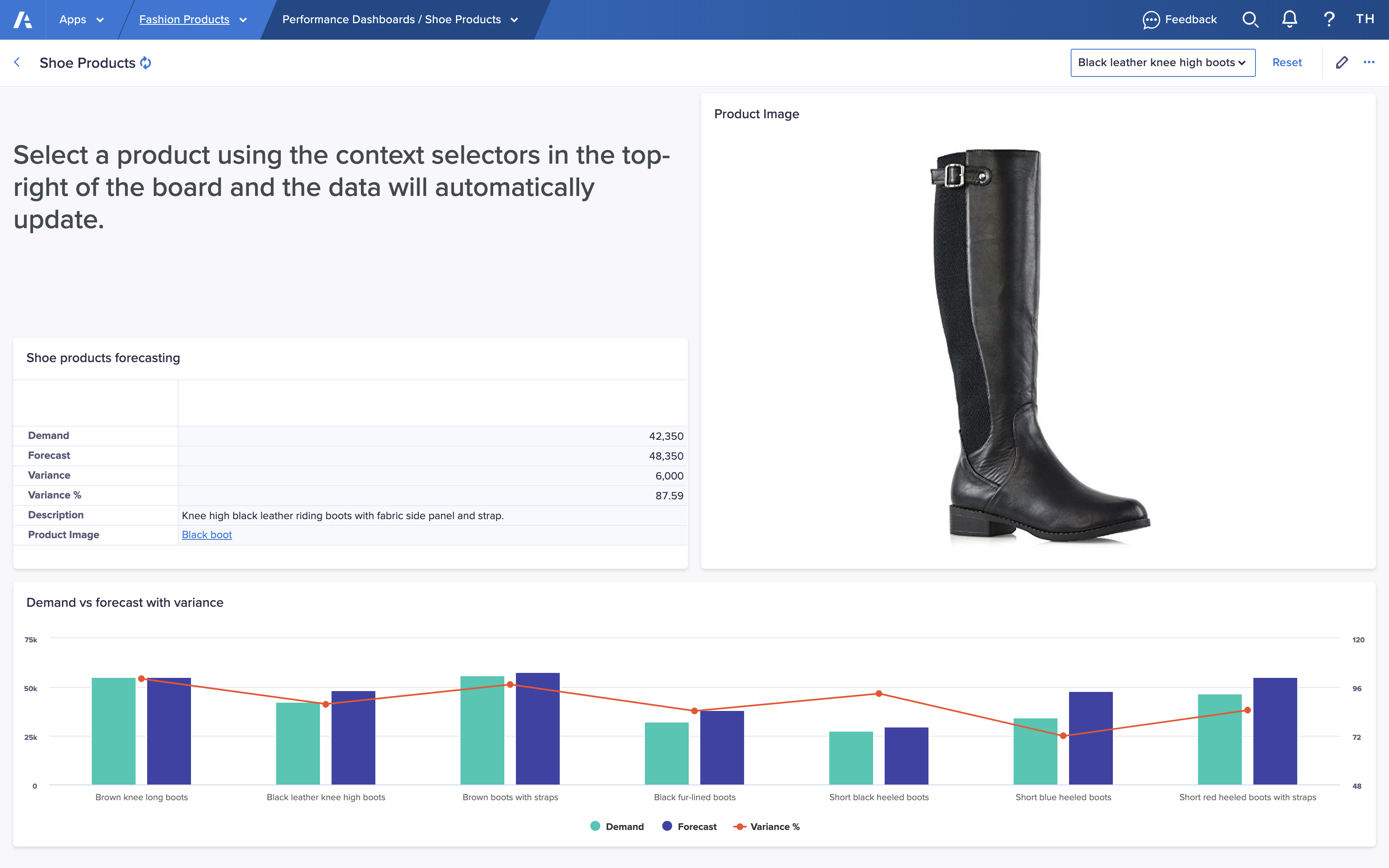 An image card on a board named Show Products shows an image of a black leather knee high boot. It displays because the product has been chosen using the context selectors in the top-right of the board.