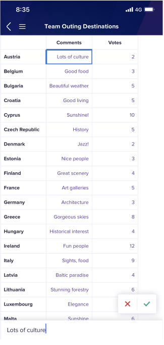 Worksheet titled Team Outing Destinations. Countries display on rows. Comments and Votes display on columns. The Comments cell for Austria is selected. The text-editing window displays at the bottom.