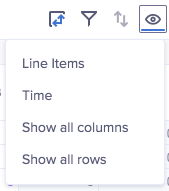 Show dropdown in the top-right of the Card designer dialog. Four options display: Line Items, Time, Show all columns, Show all rows.