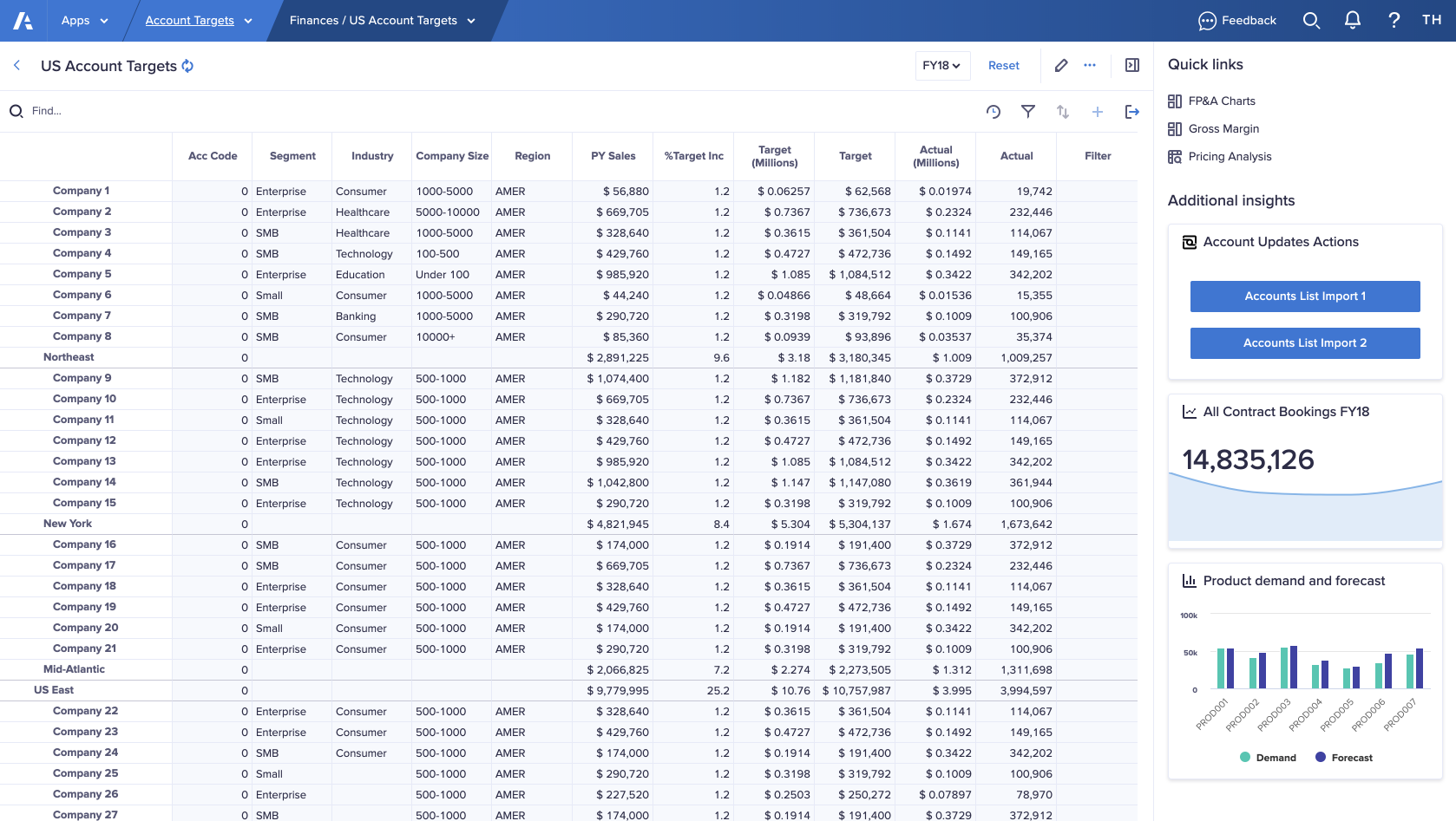 Account targets worksheet. Quick links and Additional insights display in the right panel.