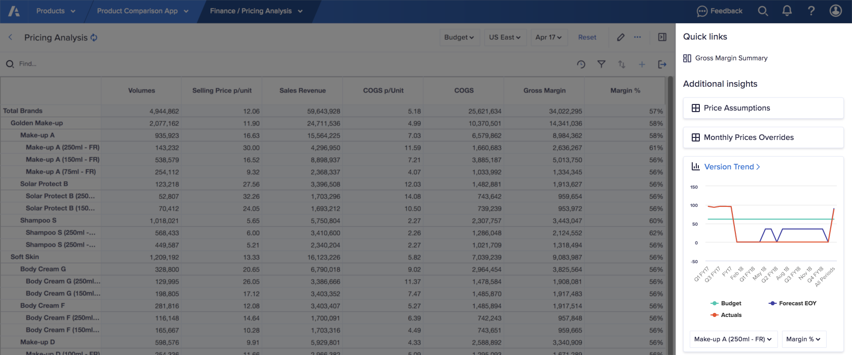 Pricing Analysis worksheet, with Quick links and Additional insights in the Insights panel highlighted on the right.