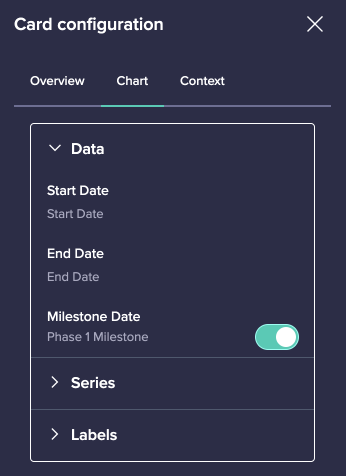 Card configuration panel. The Chart tab is selected. The Data drop-down displays three headings: Start Date, End Date, Milestone Date. A line item displays under each heading. The Milestone Date is toggled on.