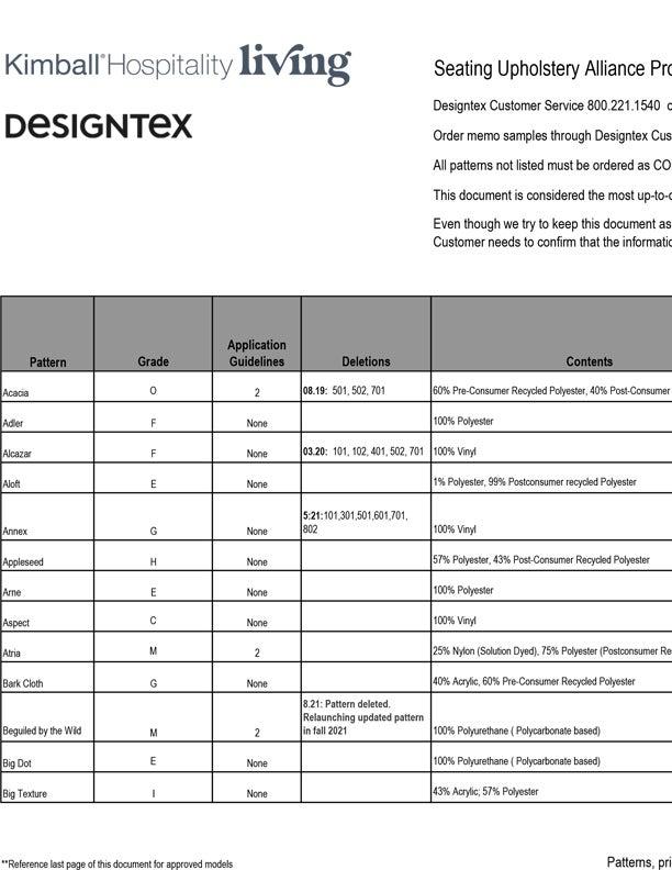 Image of alliance_designtex_gradedin.jpg